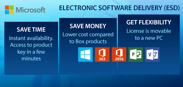 Microsoft Electronic Software Delivery Esd