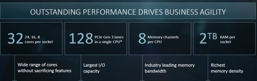 Launch: AMD EPYC™ 7000 series