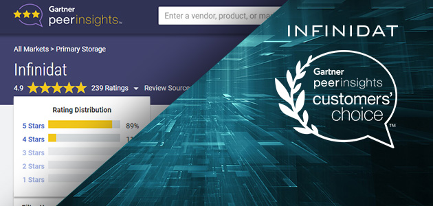 Infinidat Recognized as a January 2020 Gartner Peer Insights Customers' Choice for Primary Storage